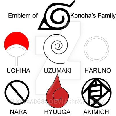 emblem_of_konoha_s_family_by_cozmoss-d1acihx